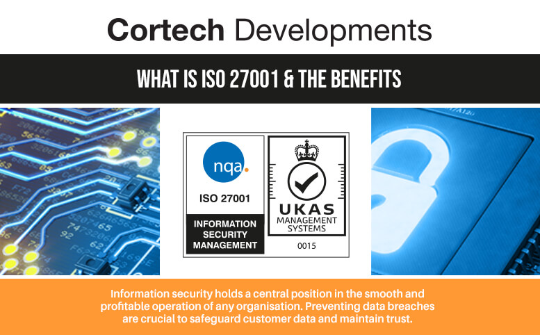 What is IS0 27001 & The Benefits